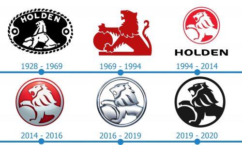 Holden Logo histoire