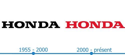 Honda Logo histoire