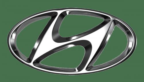Hyundai Embleme