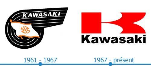 Kawasaki Logo histoire