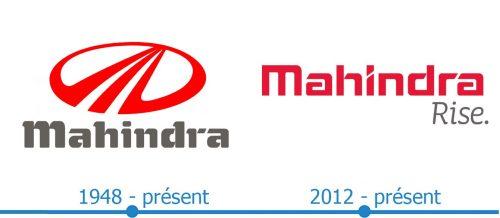 Mahindra Logo histoire