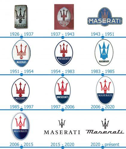Maserati Logo histoire