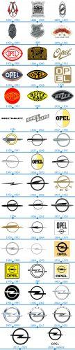 Opel Logo histoire