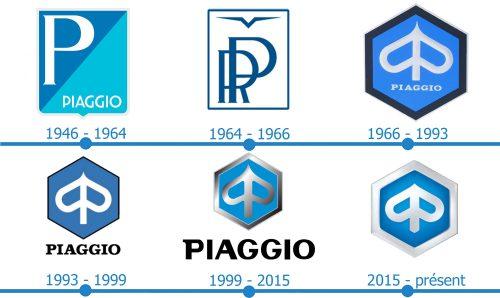 Piaggio Logo histoire