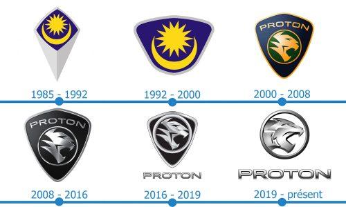 Proton Logo histoire