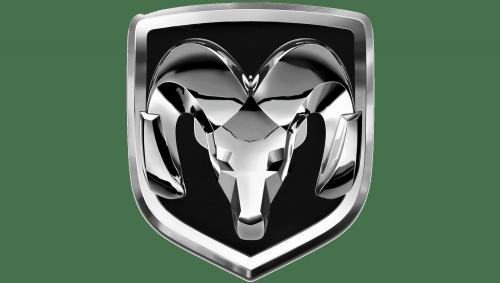Ram Embleme