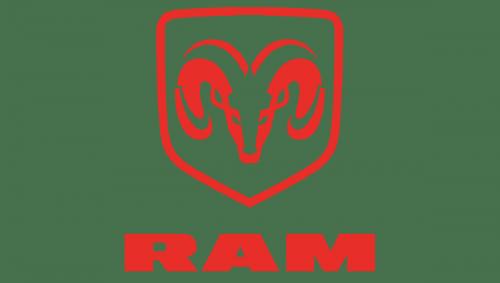 Ram Logo-1993