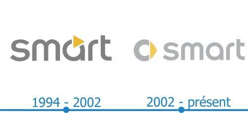 Smart Logo histoire