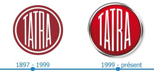 Tatra Logo histoire