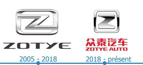 Zotye Logo histoire