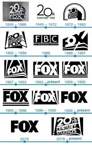 histoire logo Fox