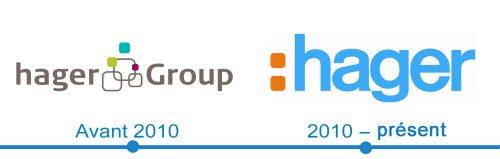 histoire logo Hager