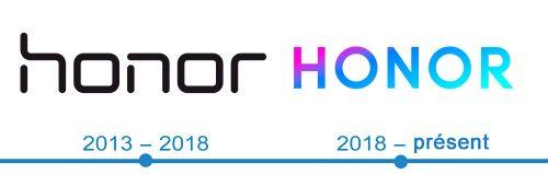 histoire logo Honor