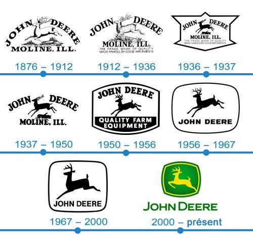 histoire logo John Deere