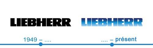 histoire logo Liebherr
