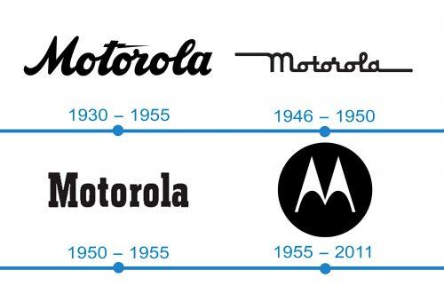 histoire logo Motorola