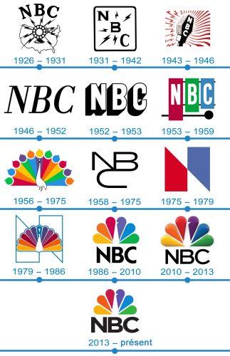 histoire logo NBC