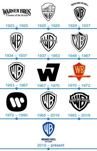 histoire logo Warner Bros