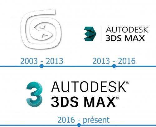 3ds Max Logo histoire