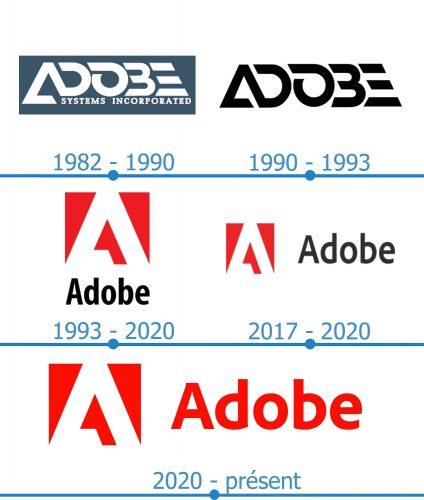 Adobe Logo histoire