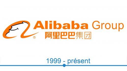 Alibaba Logo histoire