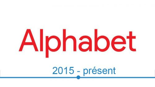 Alphabet Logo histoire
