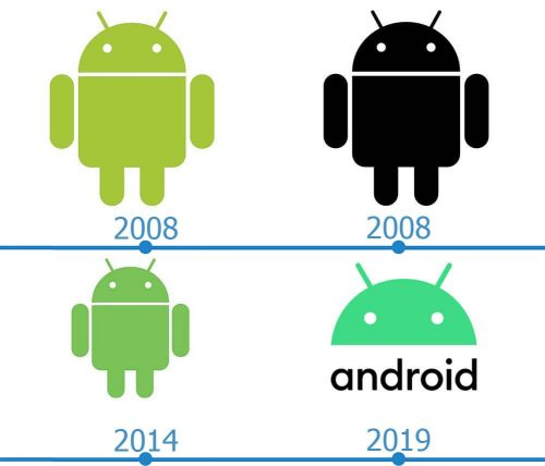 Android Logo histoire