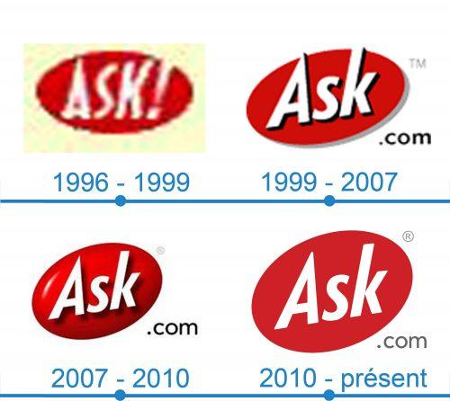 Ask Logo histoire