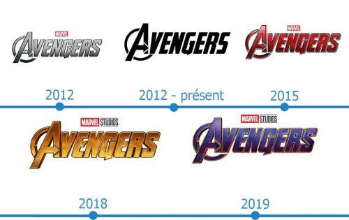 Avengers Logo histoire