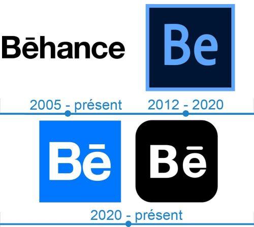 Behance Logo histoire