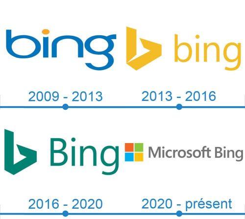 Bing Logo histoire