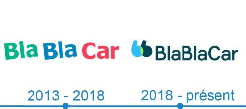 BlaBlaCar Logo histoire