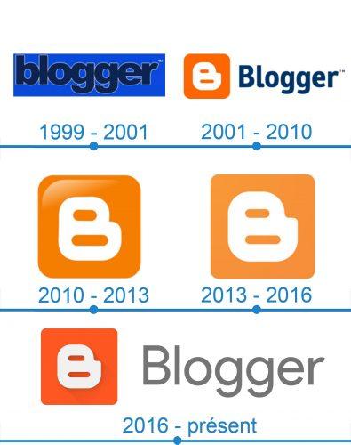 Blogger Logo histoire