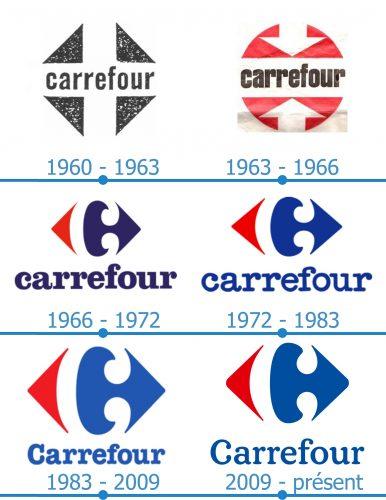 Carrefour Logo histoire