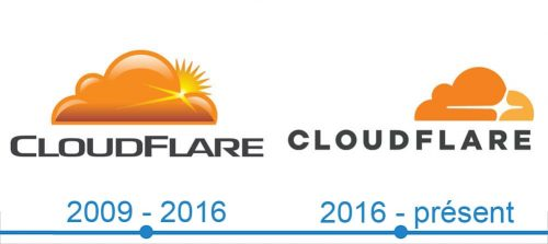 Cloudflare Logo histoire