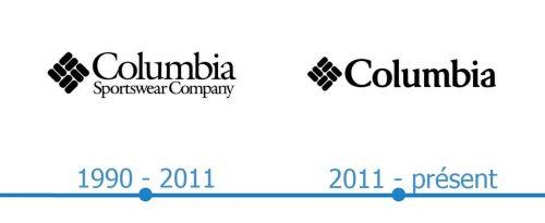 Columbia Logo histoire