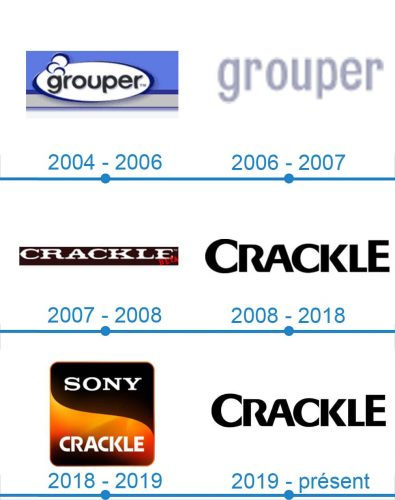 Crackle Logo histoire