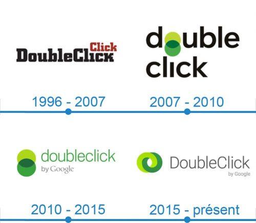DoubleClick Logo histoire