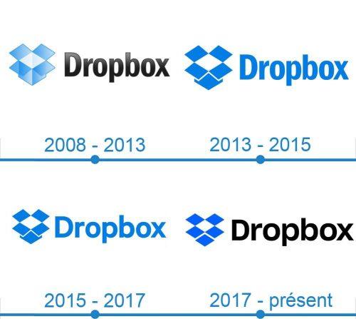 Dropbox Logo histoire