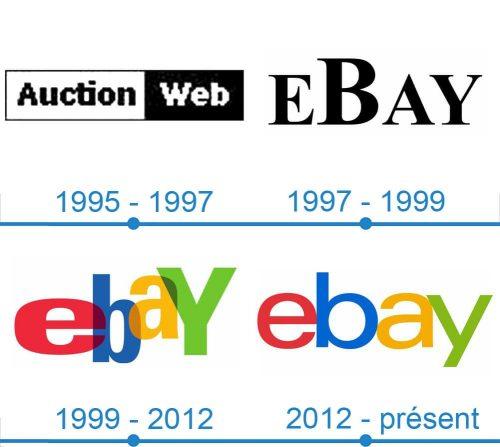 Ebay Logo histoire