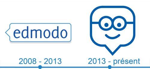 Edmodo Logo histoire
