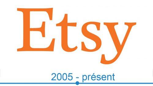 Etsy Logo histoire
