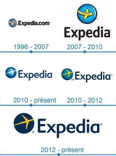 Expedia Logo histoire