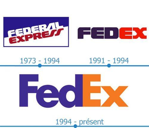 FedEx Logo histoire