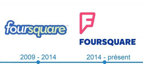 Foursquare Logo histoire