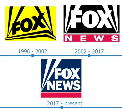 Fox News Logo histoire