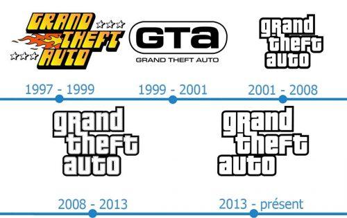 GTA Logo histoire