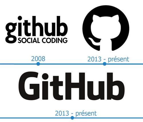 GitHub Logo histoire