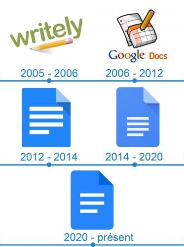 Google Docs Logo histoire