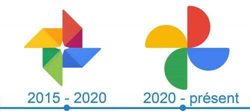 Google Photos Logo histoire